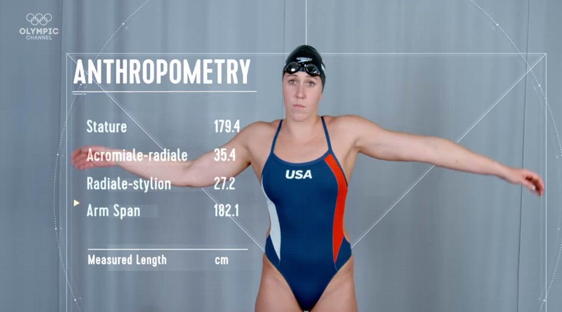 forma corpo nuotatore