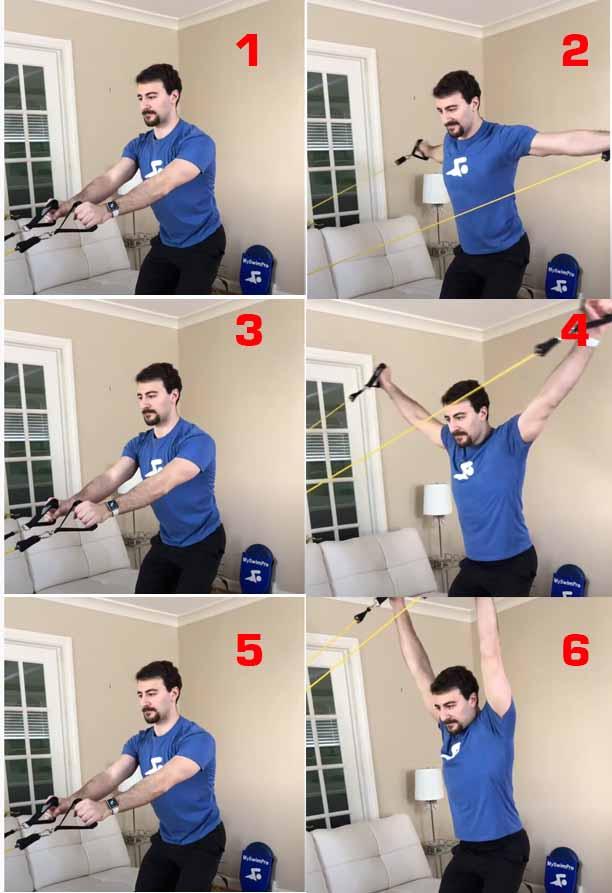 allenamento a casa con elastici nuoto